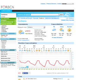 joomla társkereső oldal toulouse társkereső